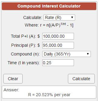 compound interest calculator for individual project 2